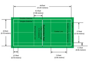Aeroflex sports floorings for Dimension d un terrain de tennis